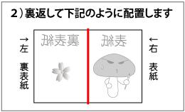 同人誌コピー本アナログモノクロ原稿での表紙の作り方